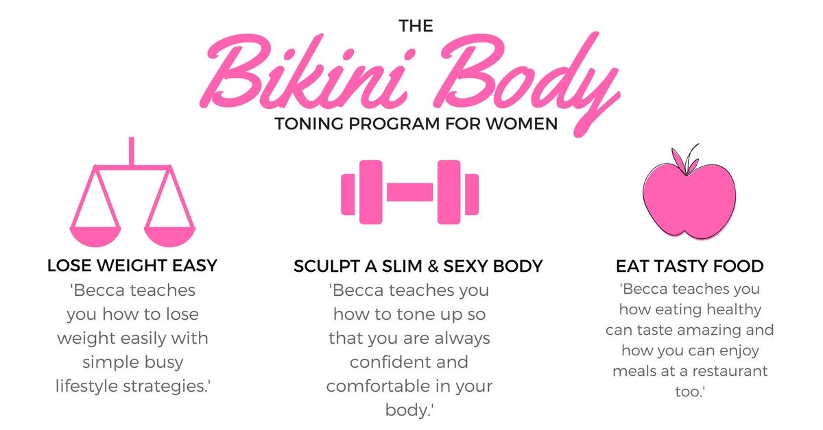 Bikini body diet something